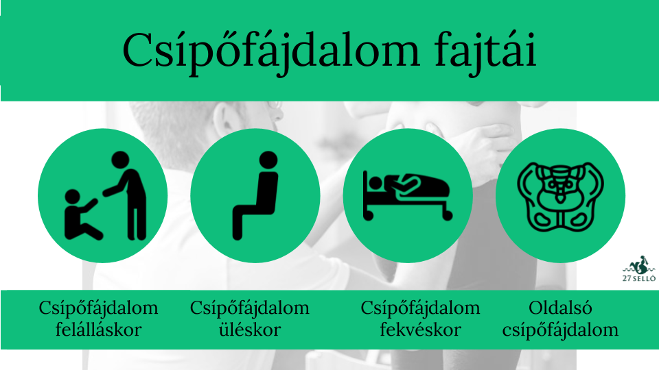 A gerincferdülés (scoliosis) tünetei és kezelése