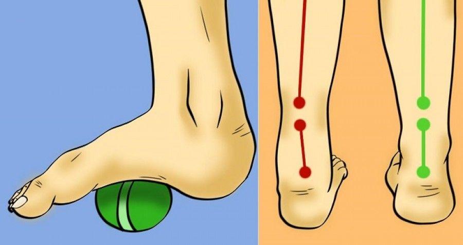 viprosil ízületi fájdalom törés boka kezelése
