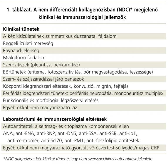 * Kötőszöveti betegség - Betegségek - Online Lexikon
