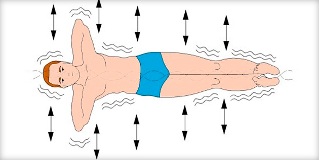 a krém a nyaki osteochondrozistól szenved