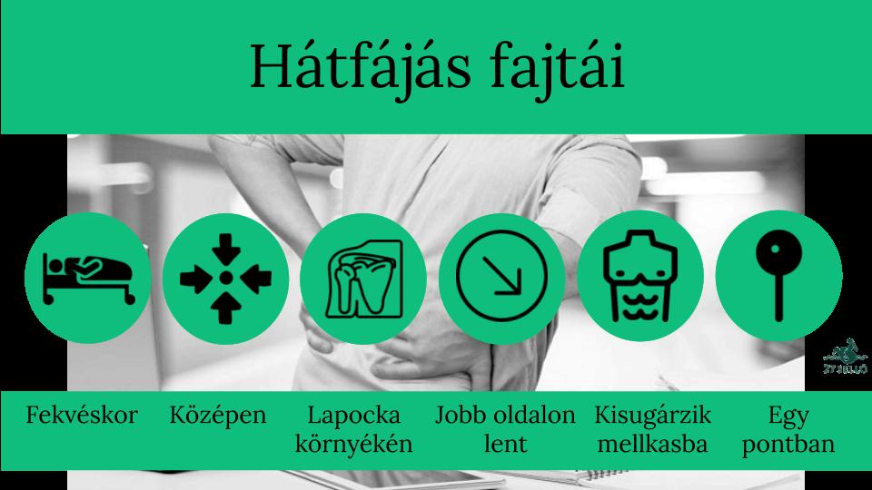 Ízületi és gerincfájdalmak - HáziPatika