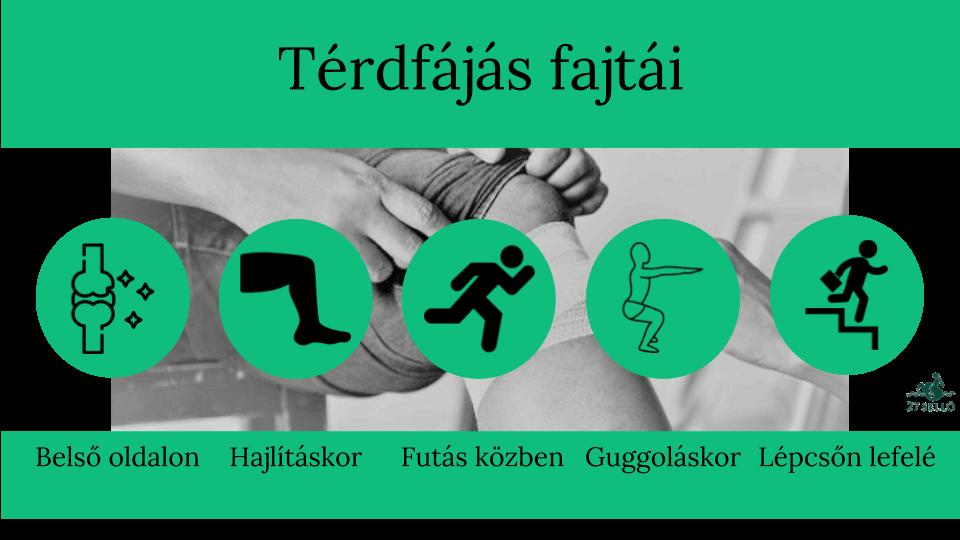 térdízület fájdalom kenőcs kezelése