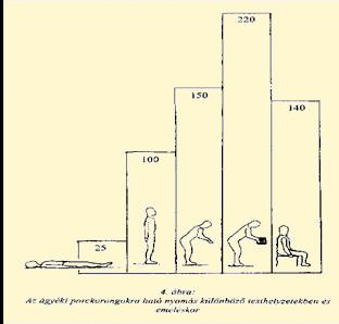 Csontritkulás: van megoldás, csak drága