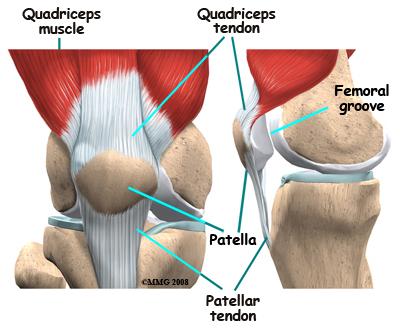 a térd oldalsó ínszalagjának sprain kezelése hipotermia által okozott ízületi betegségek