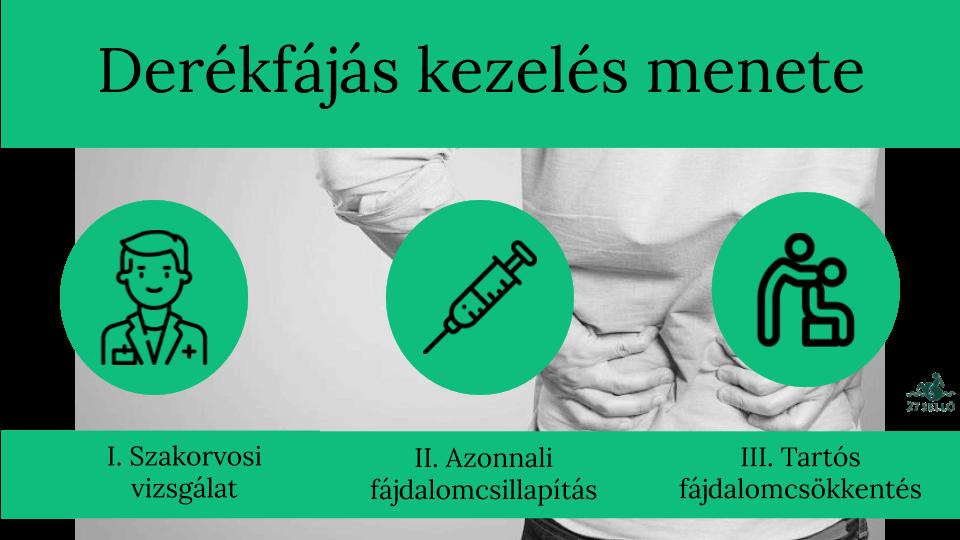 hatékony gél kenőcsök ízületi gyulladások esetén térdfájdalom diclofenac kenőcs