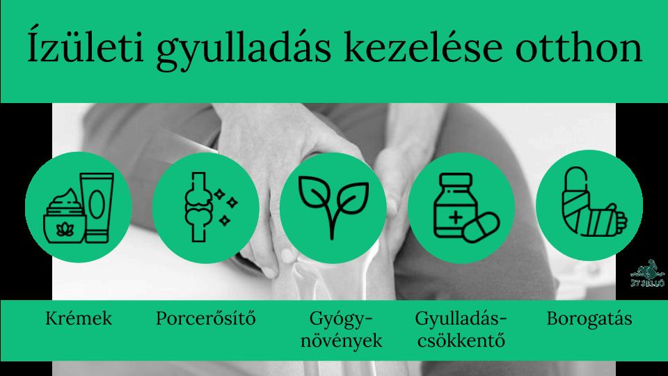 hogyan kezelhető a rheumatoid arthritis otthon
