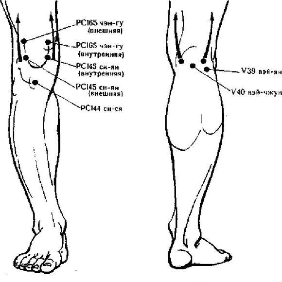 A boka diszlokációja - a trauma jellemzői és kezelése - Köszvény