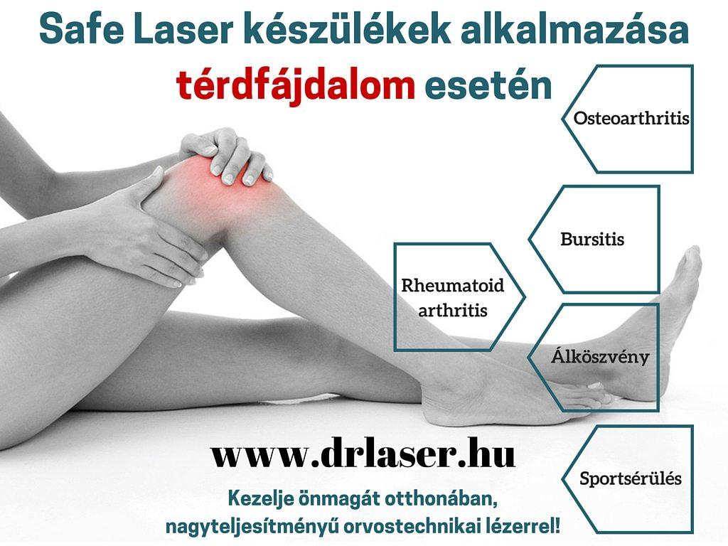 térdfájdalom hatékony kezelése vállrándulás kezelésére szolgáló gyógyszerek